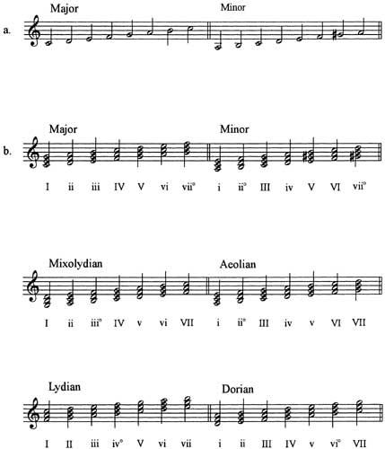 Joni Mitchell Library Harmonic Palette In Early Joni Mitchell